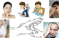 The most famous Acupuncture and acupressure point He Gu (Li 14)