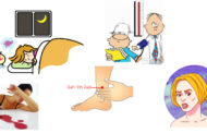 An acupuncture point for perennial youth- San Yin Jiao (SP 6)