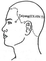 Acupuncture Point Taiyang (EX-HN5)