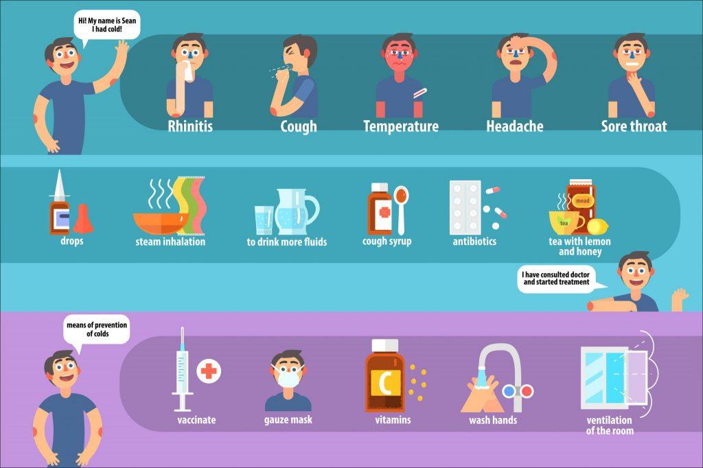 How can I protect myself from coronavirus (COVID-19)?