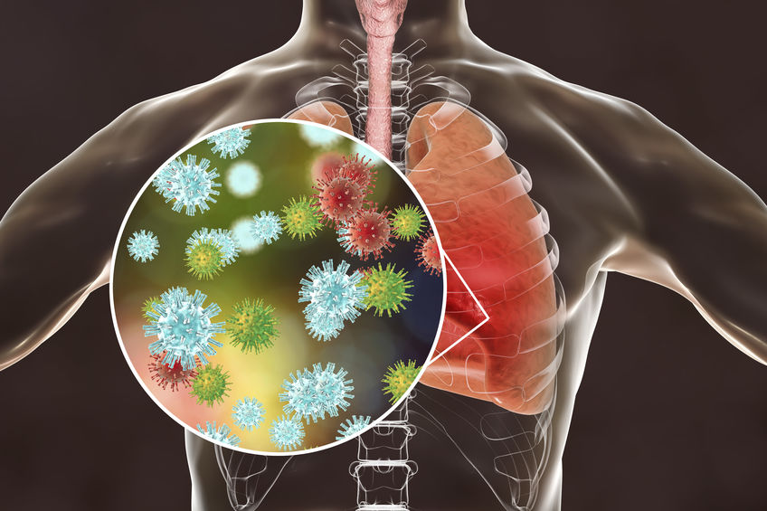 What You Need to Know About New Coronavirus (COVID-19)